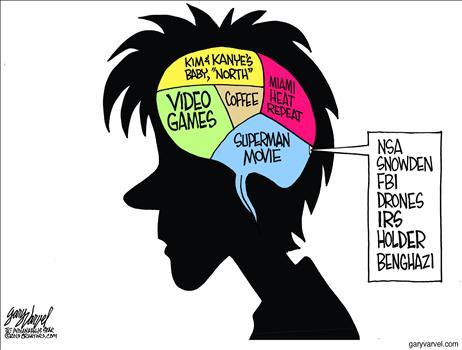 Full Brain