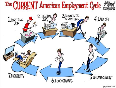 Employment Cycle