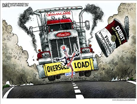Oversold Load