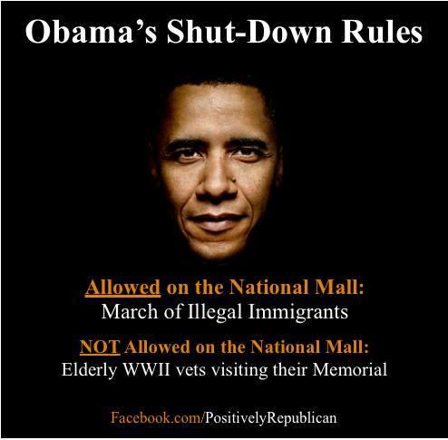 Shutdown Rules