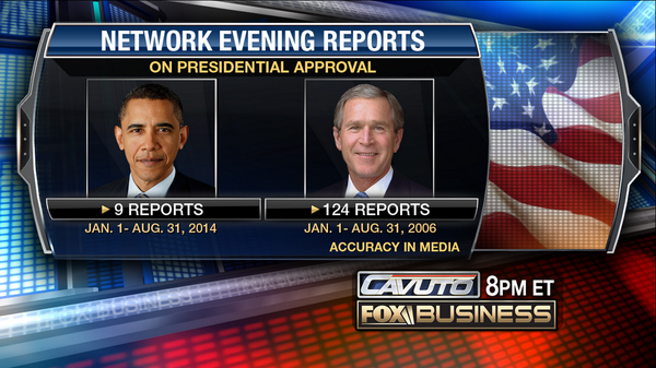 Presidential Approval Reports