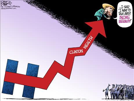 Clinton Wealth