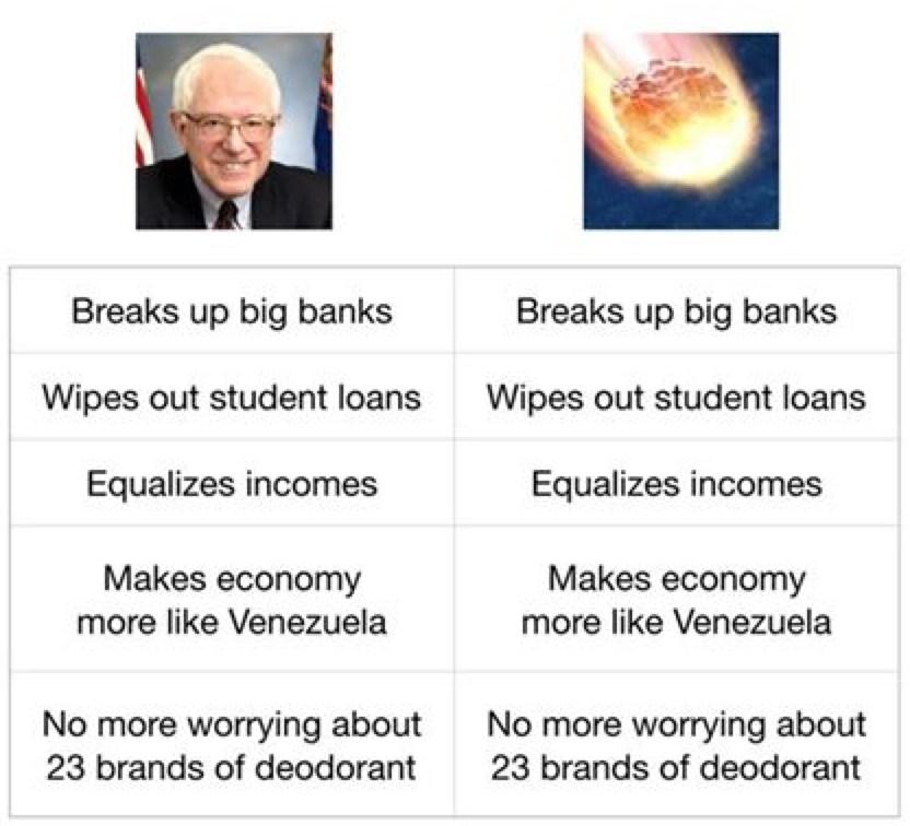 Sanders-Meteor