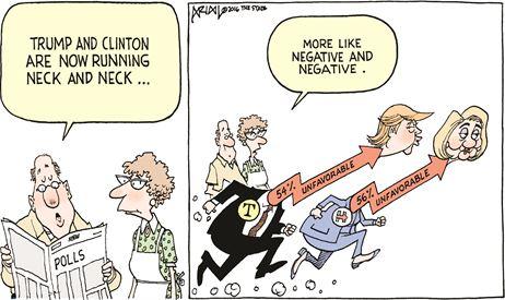Negative & Negative